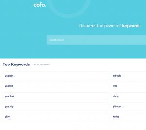 Recent .COM Domain Registration Trends. Source Dofo.com